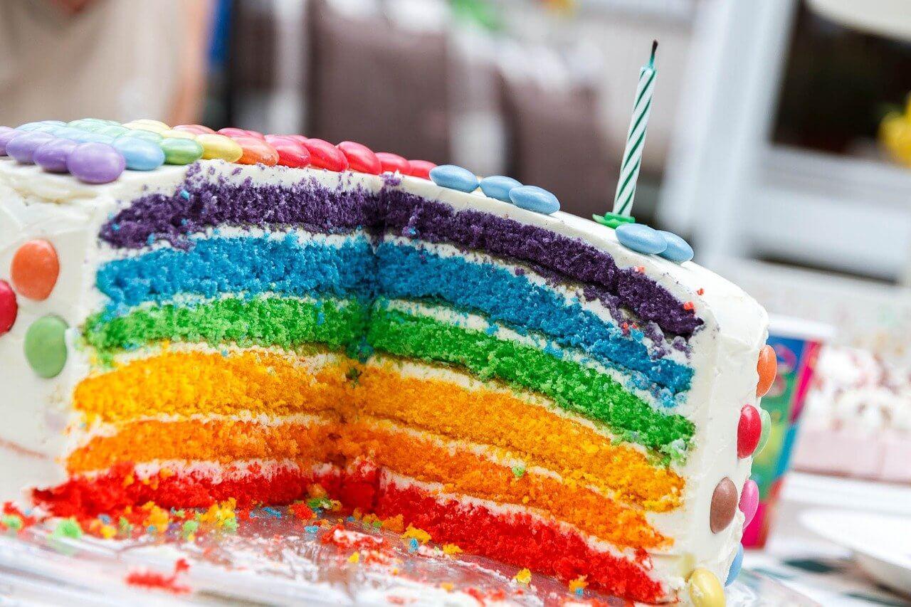 History and Origin Of Birthdays and Birthday Celebration