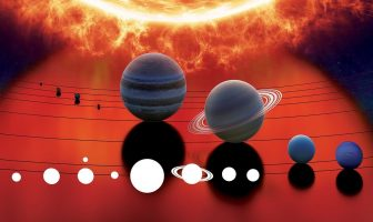 10 Characteristics Of Solar System - What is The Solar System?