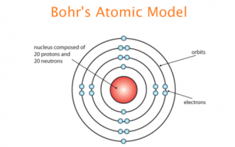 10 Characteristics Of Bohr's Atomic Model (In Substances)