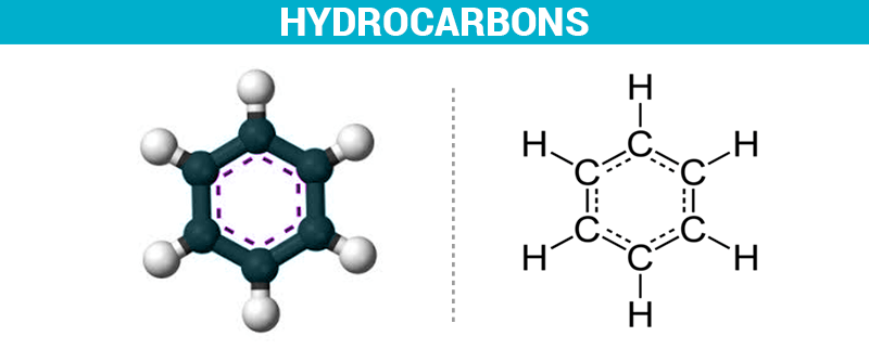 10 Characteristics Of Hydrocarbons - What are Hydrocarbons?