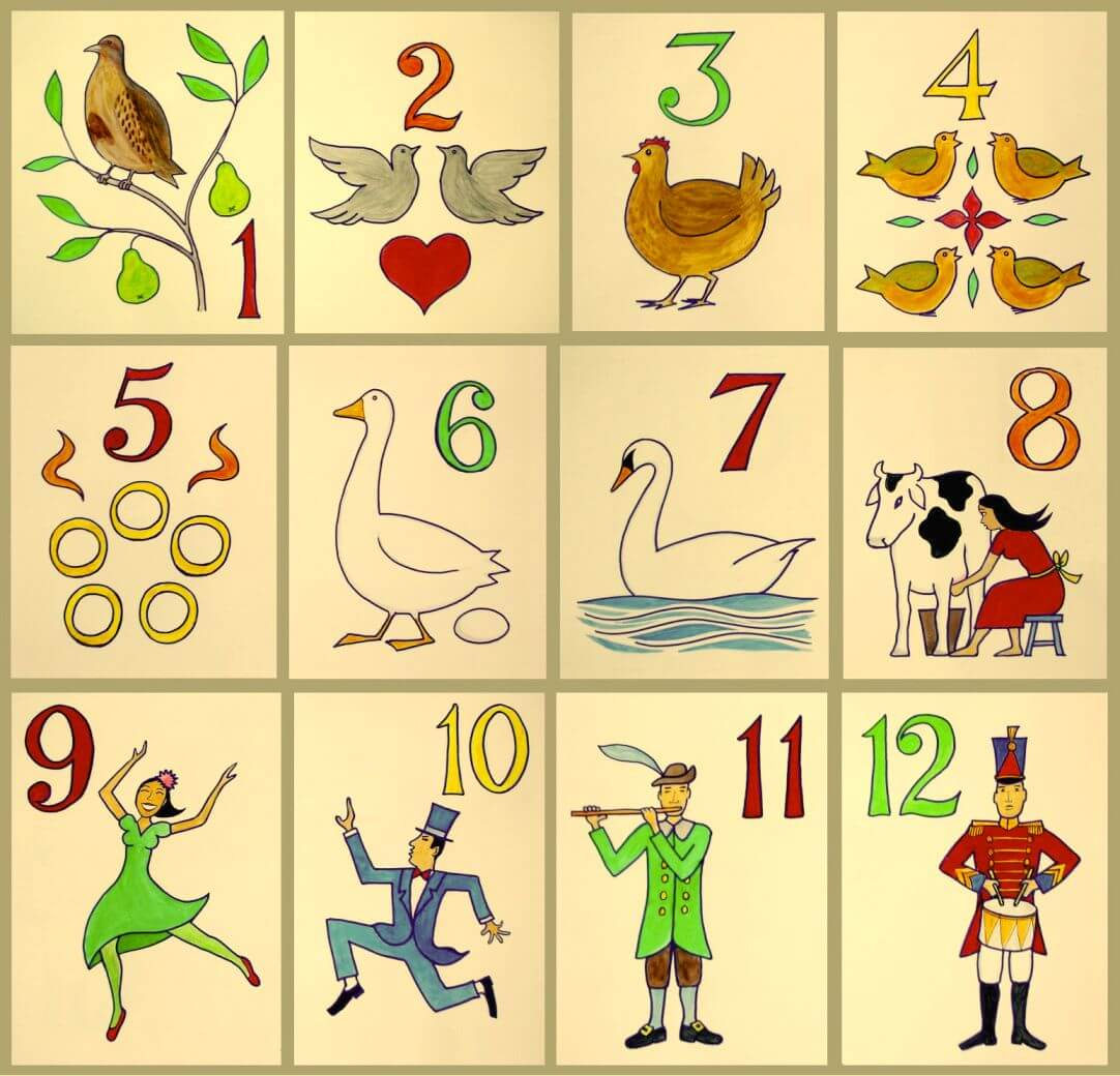 The 12 Days of Christmas - 12 Day's Explanation and Names