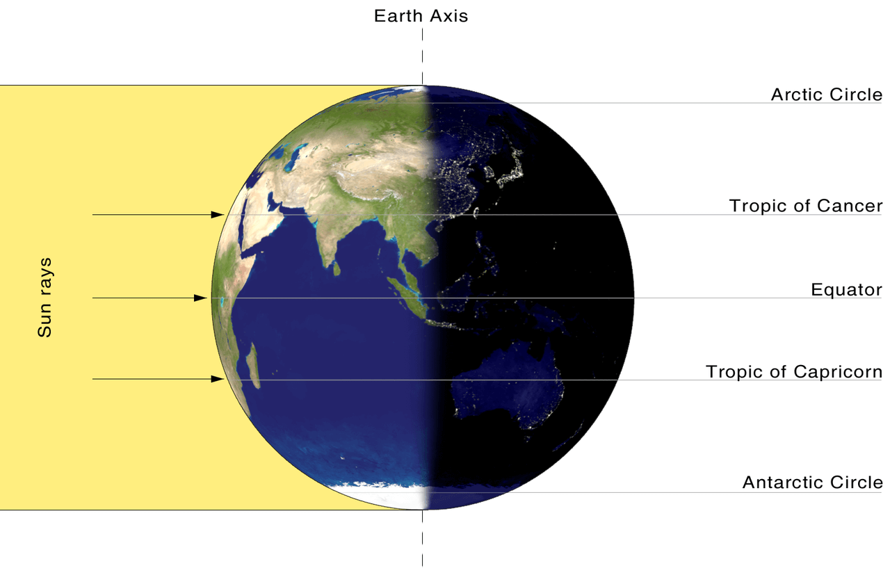 Illumination of Earth by Sun on the day of an equinox