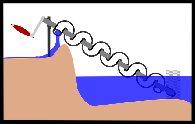 Archimedes Principle Experiment and Example