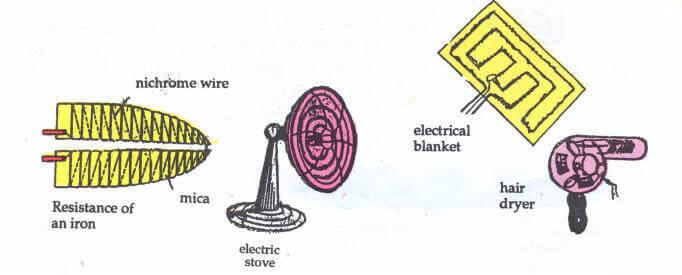 Heating Lighting Electricity