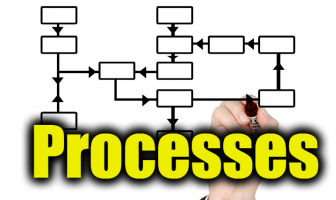 "Use Processes in a Sentence - How to use ""Processes"" in a sentence"
