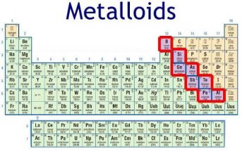 Characteristics Of Metalloids