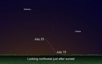 Diagram showing the location of Comet C / 2020 F3 just after sunset, July 15-23.